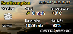 Southampton weather metar